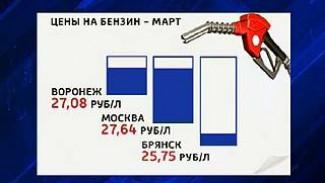 По итогам прошлого месяца Воронеж остался в лидерах ЦФО по ценам на бензин