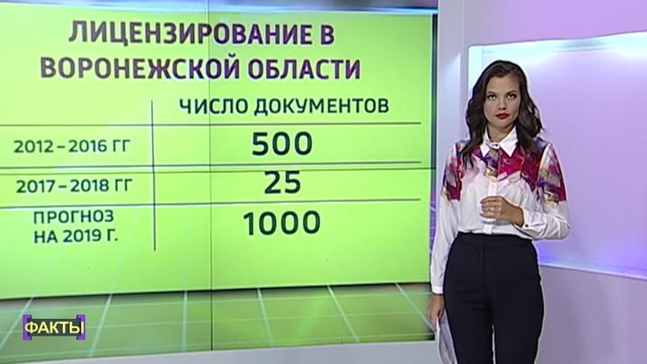 Переоформление водительских прав — правила, новости 11.02.2019