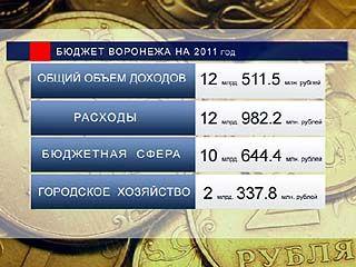 Бюджет столицы Черноземья на будущий год будет дефицитным