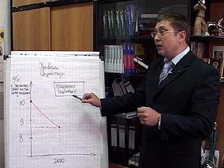 """Финансовый прогноз на 2010 год от ГТРК """"Воронеж"""""""