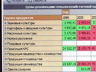 Каждый житель Воронежской области может узнать истинные цены на товары