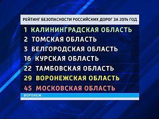 На дорогах Воронежской области далеко небезопасно