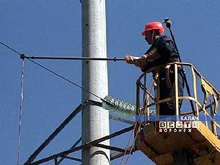 На Калачеевском полигоне прошли соревнования энергетиков