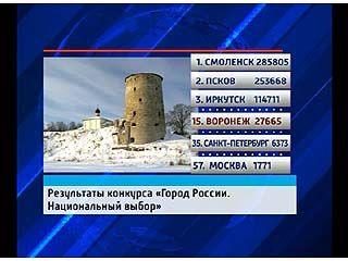 Россияне выбрали Лучший город страны