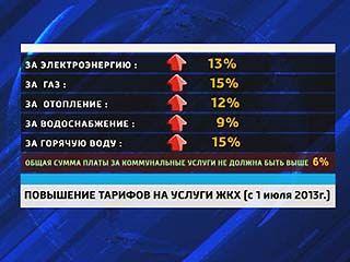 С 1 июля жить в Воронежской области стало дороже