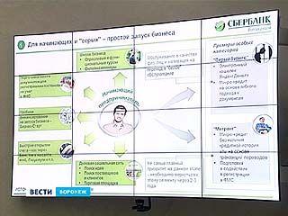"""""""Сбербанк"""" презентует новую стратегию поддержки предпринимателей в России"""