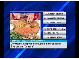 """Сколько стоит салат """"Оливье"""" в разных городах России"""