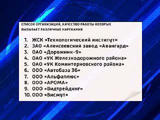 Список Управляющих компаний Воронежа, качество работы которых вызывает нарекания