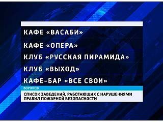 В Воронеже 3 клуба и 3 кафе не прошли проверку МЧС