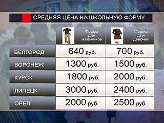 В Воронеже самые демократичные цены на школьную форму