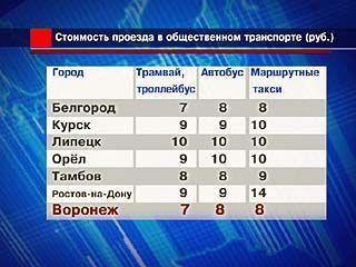 В Воронеже, возможно, вырастет плата за проезд