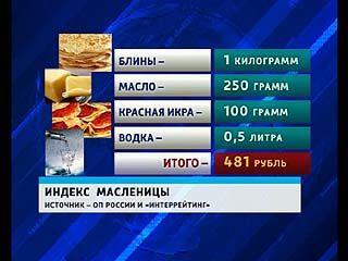 Во сколько среднестатистической российской семье обойдётся Масленица