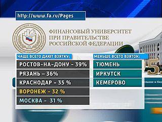 Воронеж - не самый коррупционный в России город