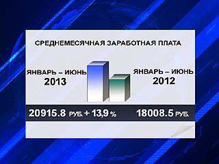 Воронеж номинально богатеет