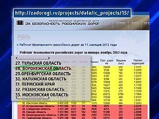 Воронежская область в рейтинге безопасности дорог оказалась на 28 из 45 мест