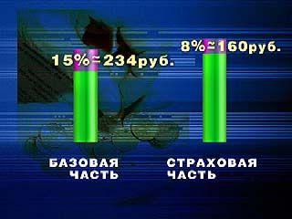 Воронежские пенсионеры получат увеличенные пенсии