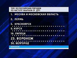 Воронежские водители - одни из самых осторожных в России