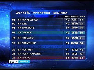"""Воронежский """"Буран"""" одолел соперника и поднялся в турнирной таблице"""