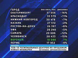 Воронежцы двигают автопродажи