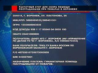Жители Волгодонска собрали 460.000 рублей для воронежских погорельцев