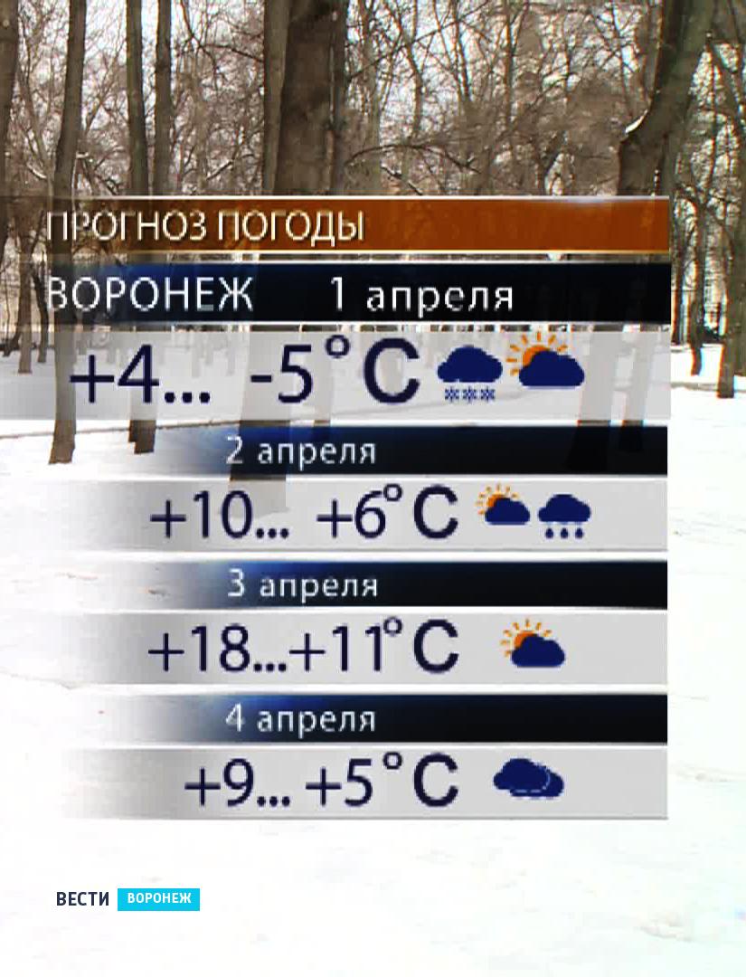 Погода в кракове на 3 дня подробно
