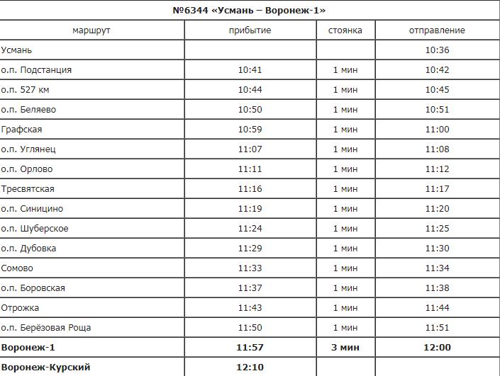 расписание поездов москва воронеж сегодня зимнюю прогулку